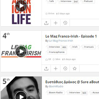 Episode 1 finishes 4th on the mixcloud interview charts